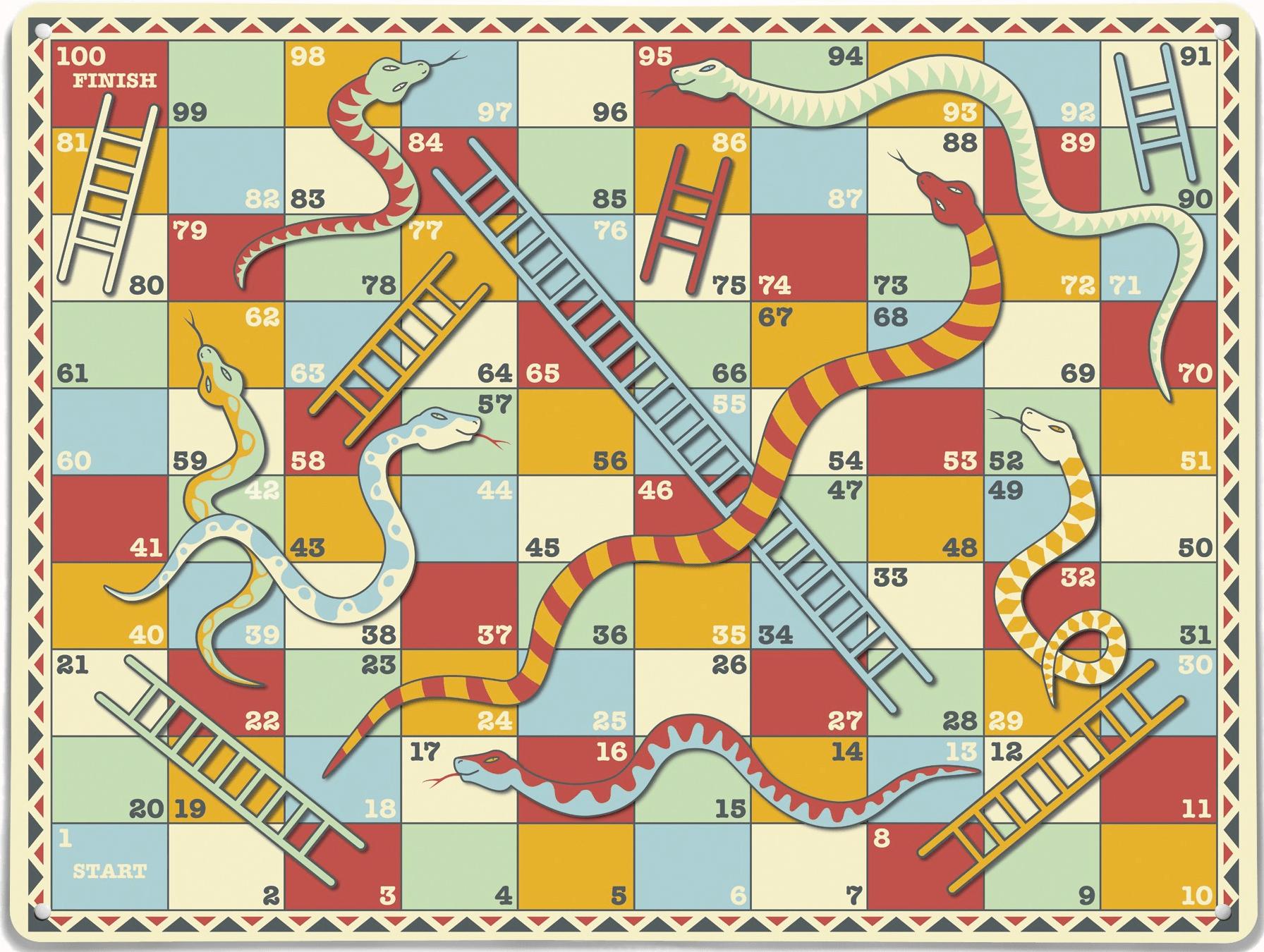 Jeux de société serpent et échelle